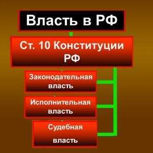 Органы власти Черского